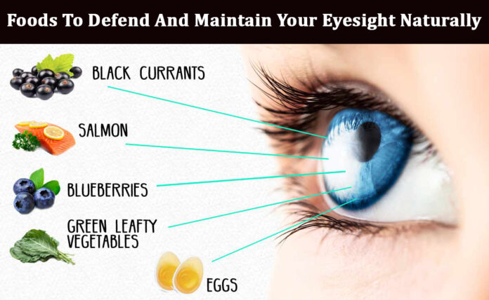 beneficial foods for healthy eyes